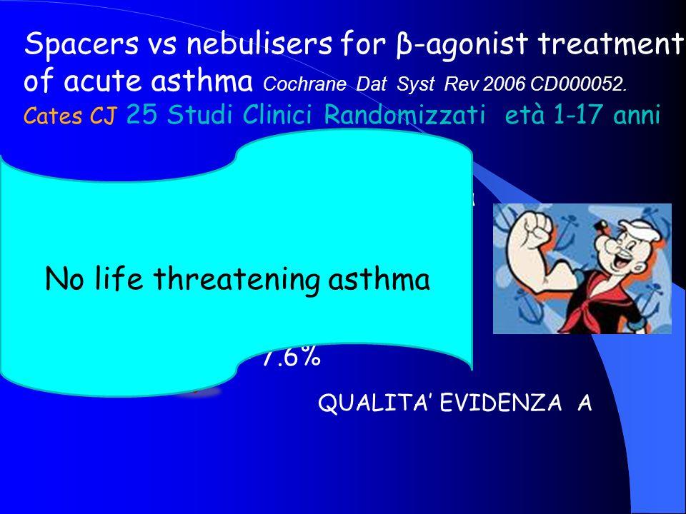 No life threatening asthma