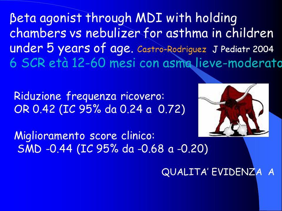 6 SCR età 12-60 mesi con asma lieve-moderato