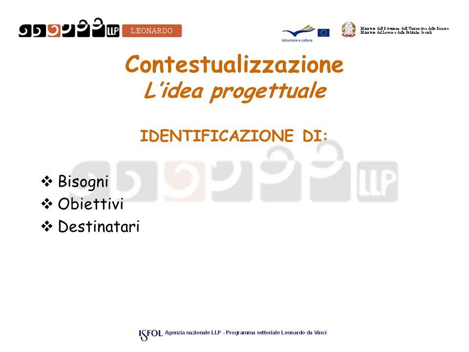 Contestualizzazione L'idea progettuale