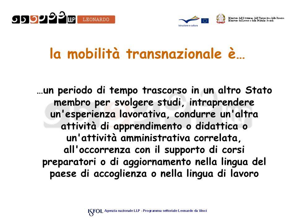 la mobilità transnazionale è…