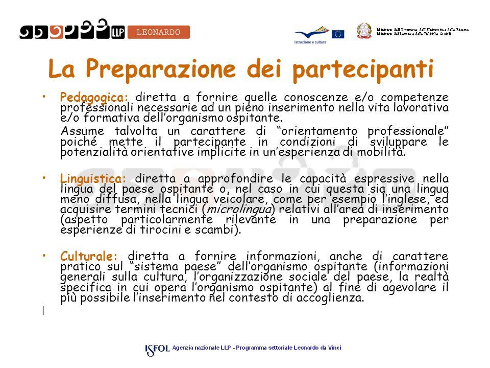 La Preparazione dei partecipanti
