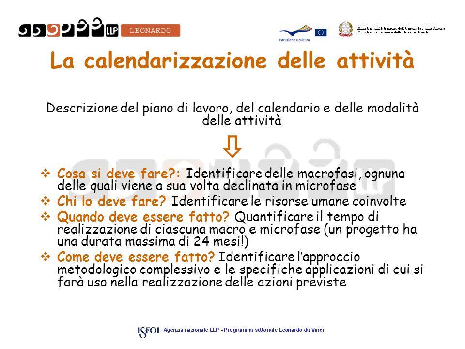 La calendarizzazione delle attività