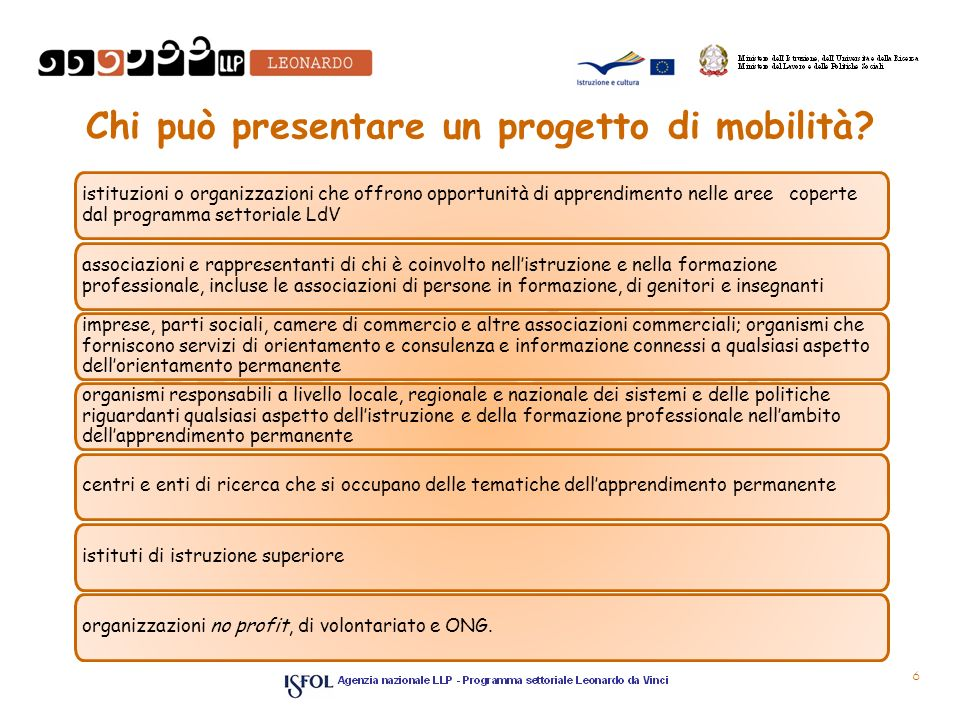 Chi può presentare un progetto di mobilità