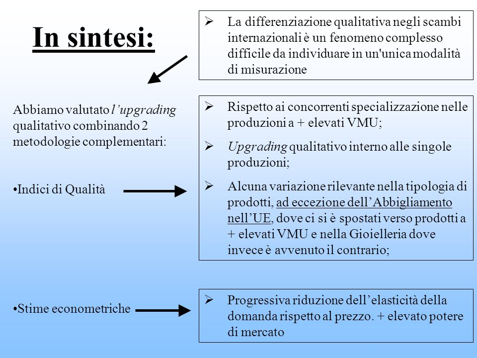 La differenziazione qualitativa negli scambi internazionali è un fenomeno complesso difficile da individuare in un unica modalità di misurazione