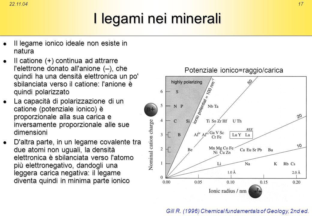 I legami nei minerali Il legame ionico ideale non esiste in natura