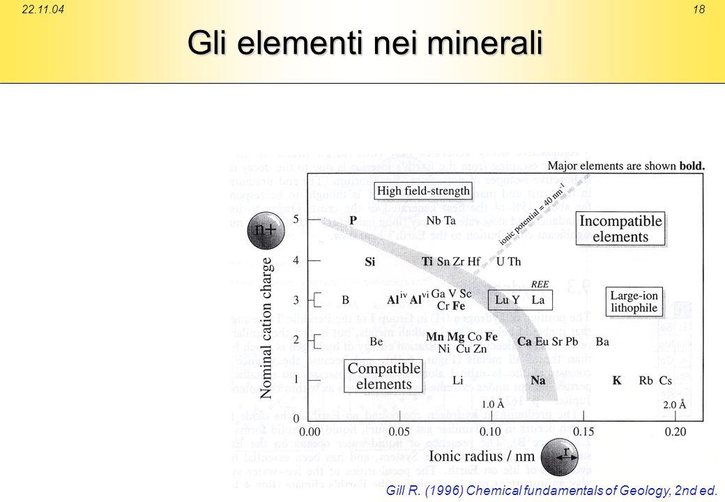 Gli elementi nei minerali