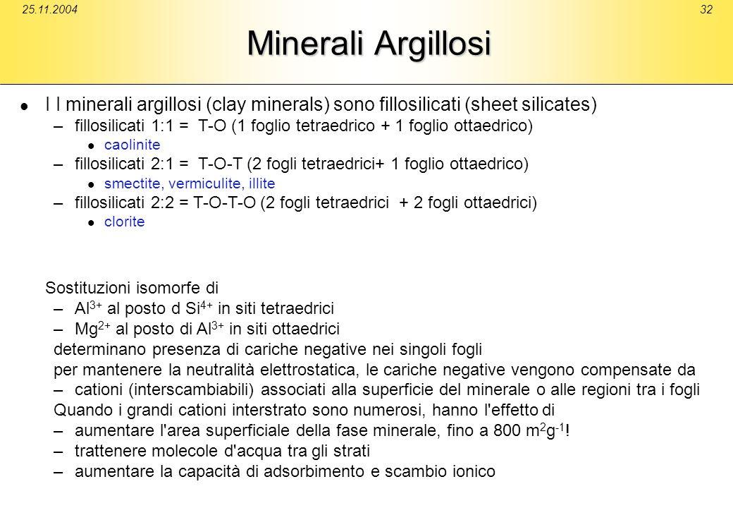 25.11.2004Minerali Argillosi. I I minerali argillosi (clay minerals) sono fillosilicati (sheet silicates)