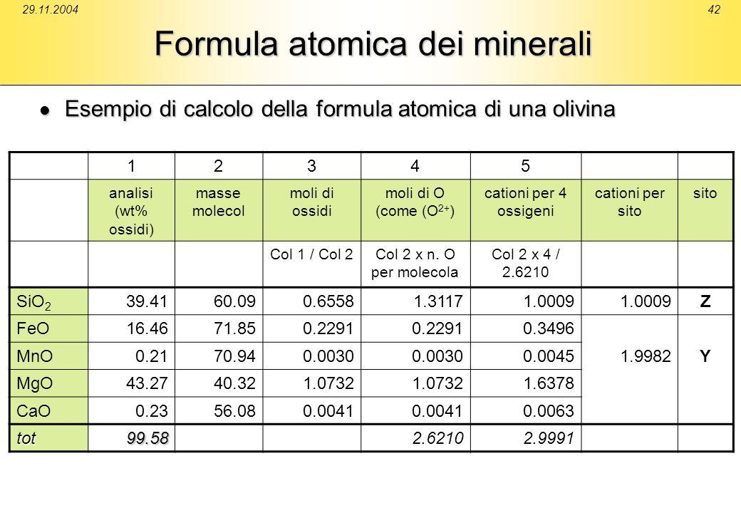 Formula atomica dei minerali