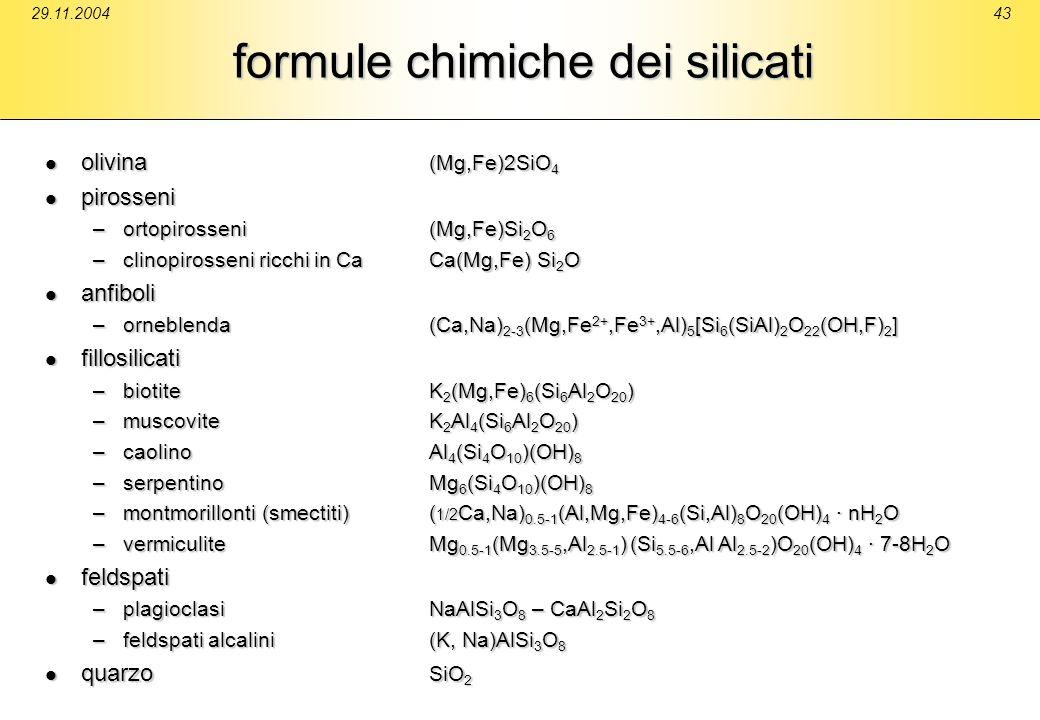 formule chimiche dei silicati