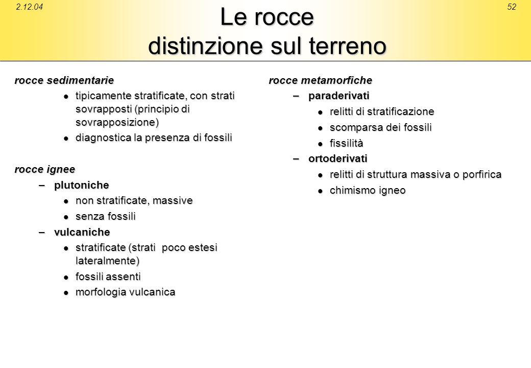 Le rocce distinzione sul terreno