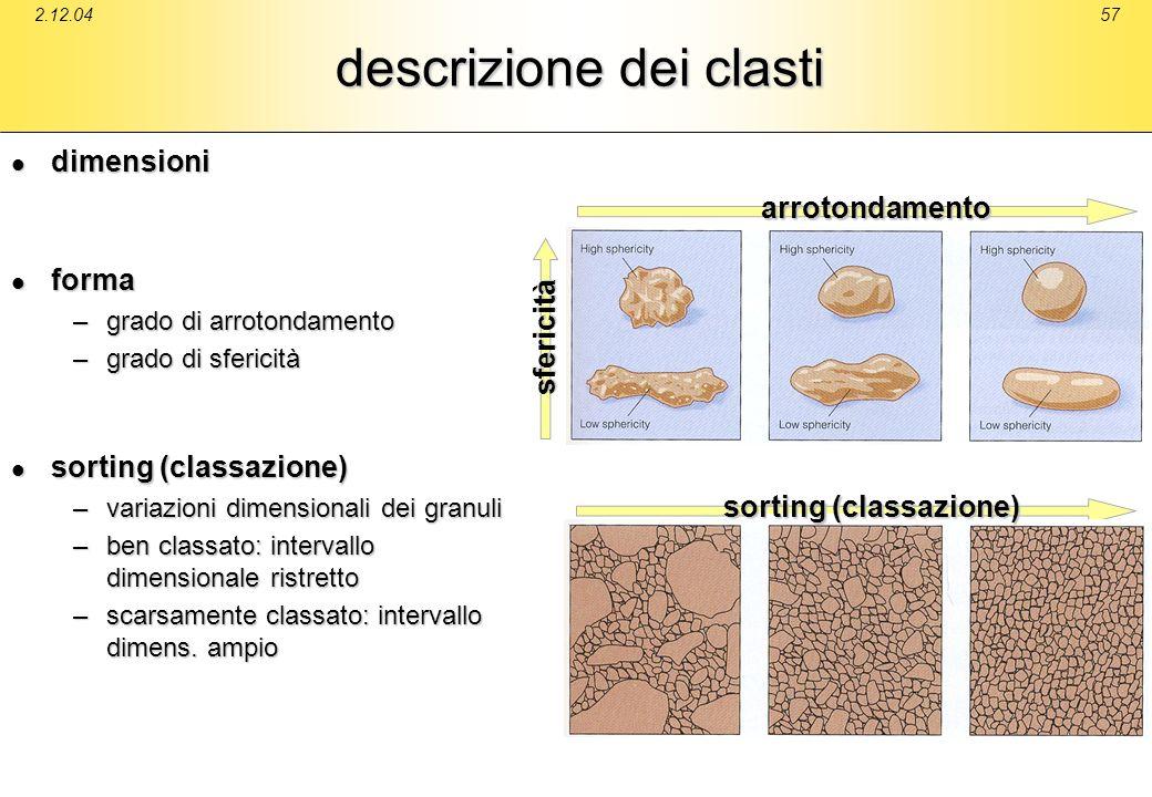 descrizione dei clasti
