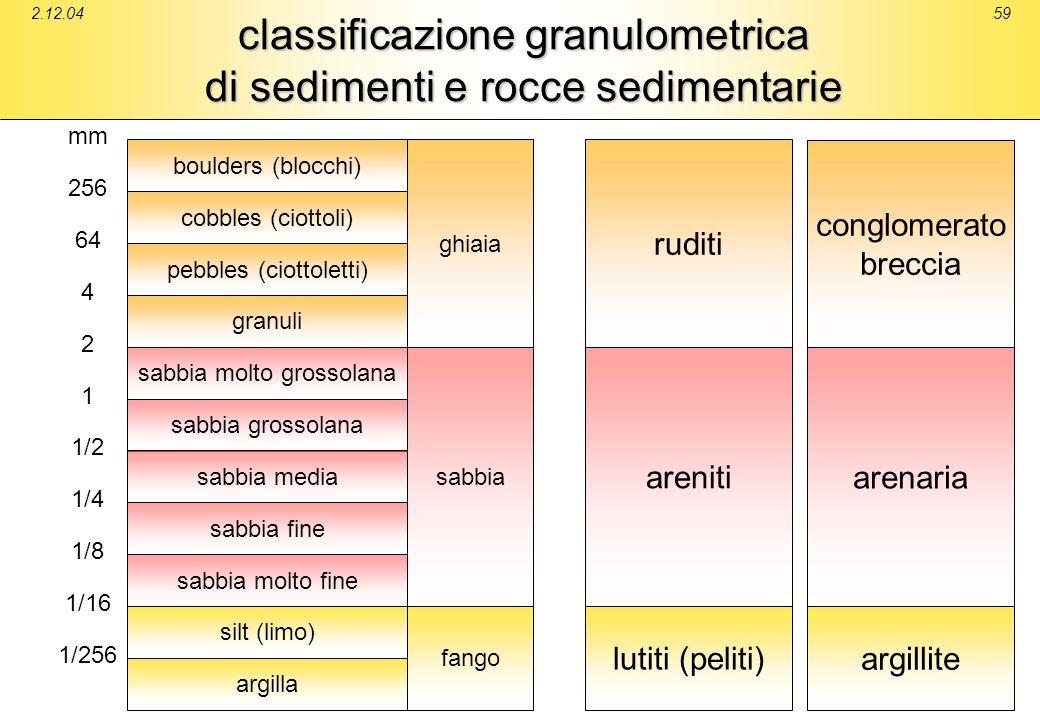 classificazione granulometrica di sedimenti e rocce sedimentarie