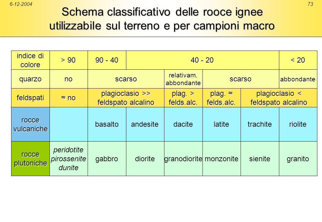 plagioclasio >>