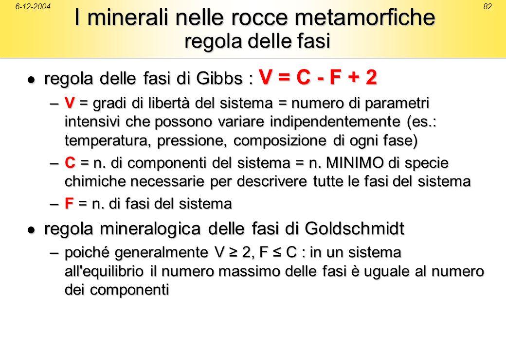 I minerali nelle rocce metamorfiche regola delle fasi