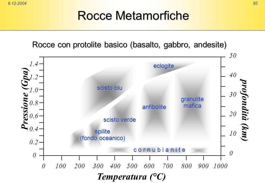Rocce con protolite basico (basalto, gabbro, andesite)