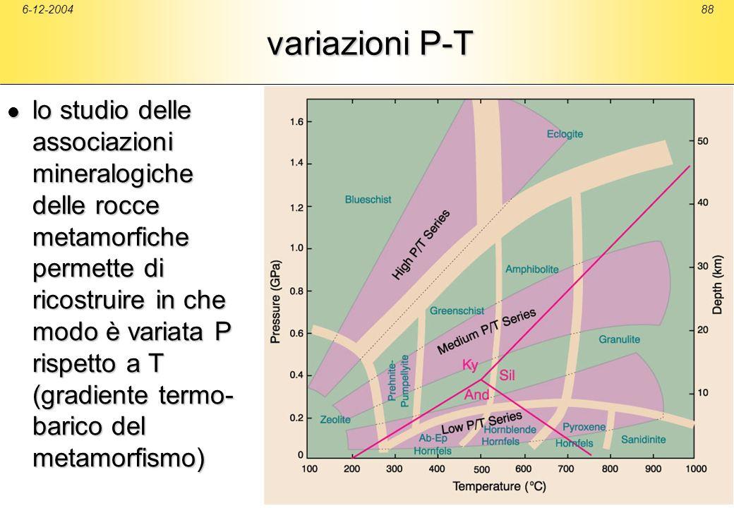 6-12-2004 variazioni P-T.