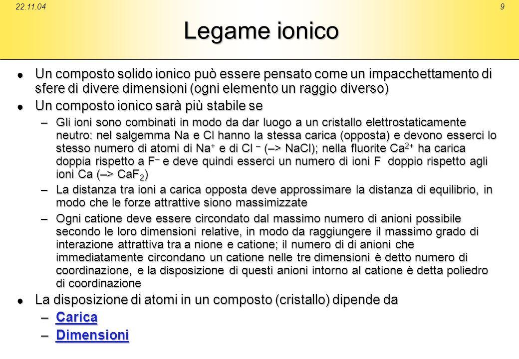 22.11.04 Legame ionico.