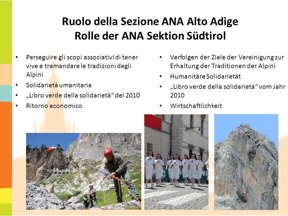 Ruolo della Sezione ANA Alto Adige Rolle der ANA Sektion Südtirol