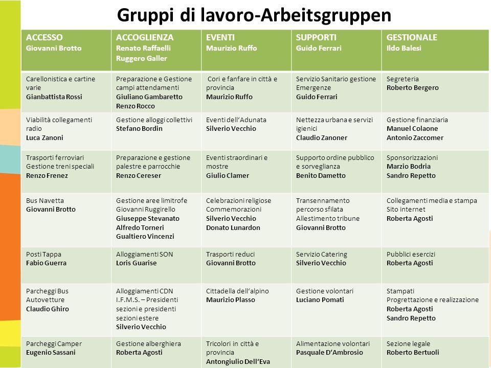 Gruppi di lavoro-Arbeitsgruppen