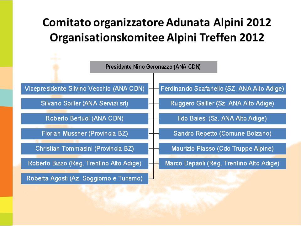 Comitato organizzatore Adunata Alpini 2012 Organisationskomitee Alpini Treffen 2012