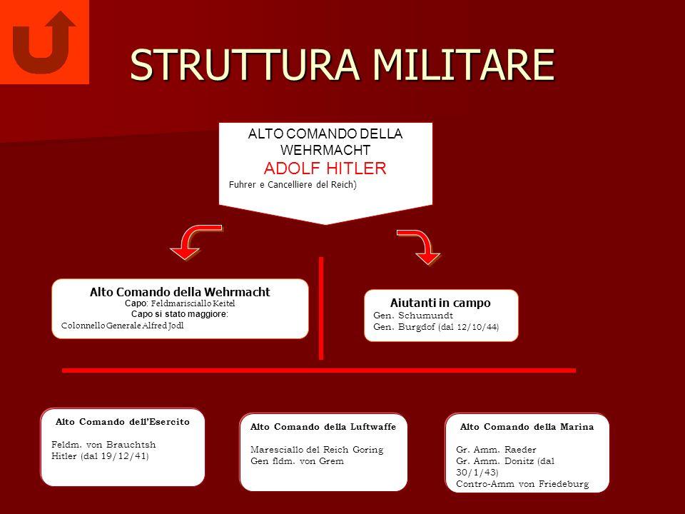 STRUTTURA MILITARE ADOLF HITLER ALTO COMANDO DELLA WEHRMACHT