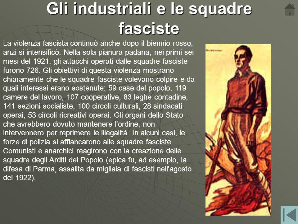 Gli industriali e le squadre fasciste