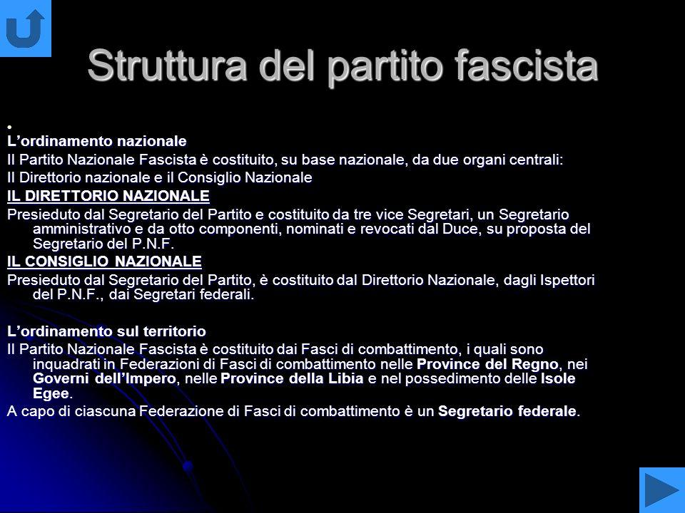 Struttura del partito fascista