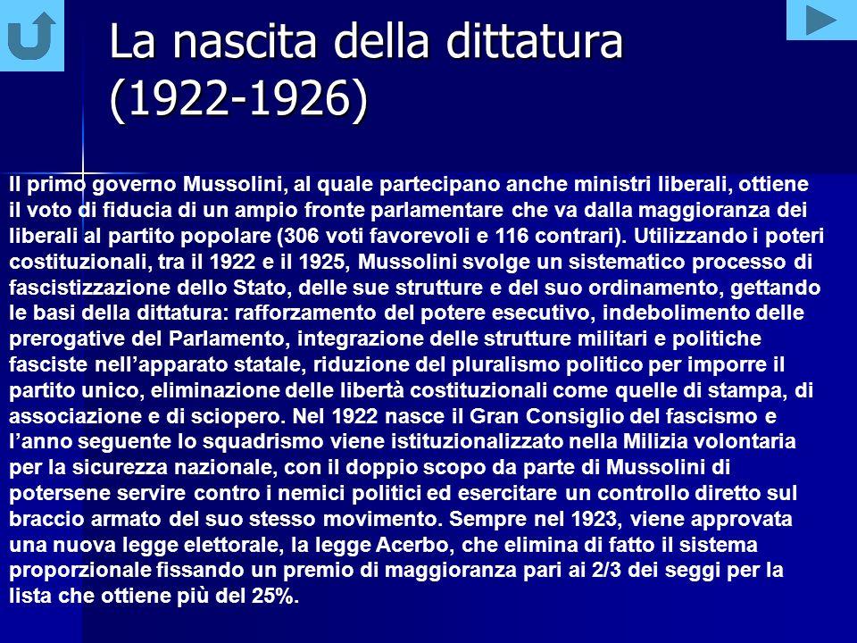 La nascita della dittatura (1922-1926)
