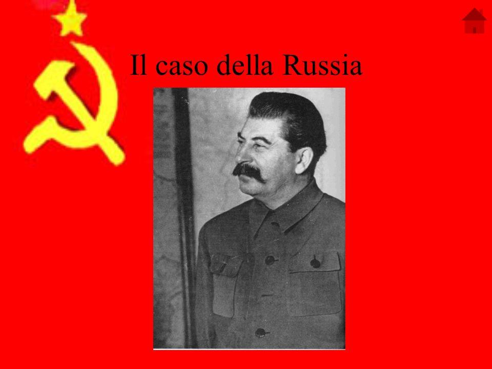 Il caso della Russia