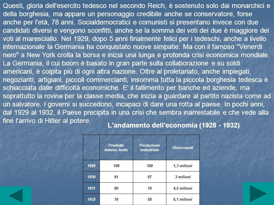 L andamento dell economia (1928 - 1932)