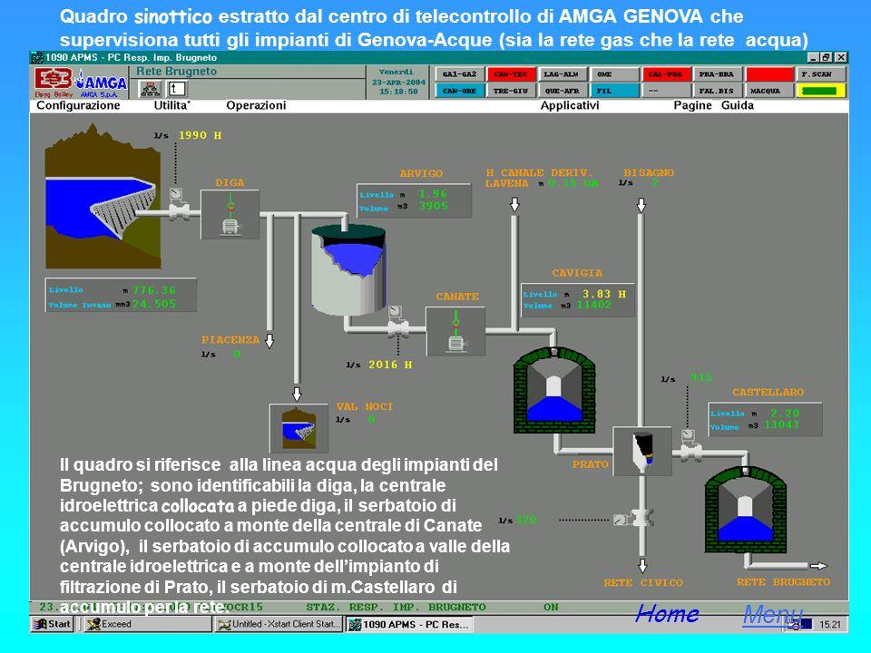 Quadro sinottico estratto dal centro di telecontrollo di AMGA GENOVA che supervisiona tutti gli impianti di Genova-Acque (sia la rete gas che la rete acqua)
