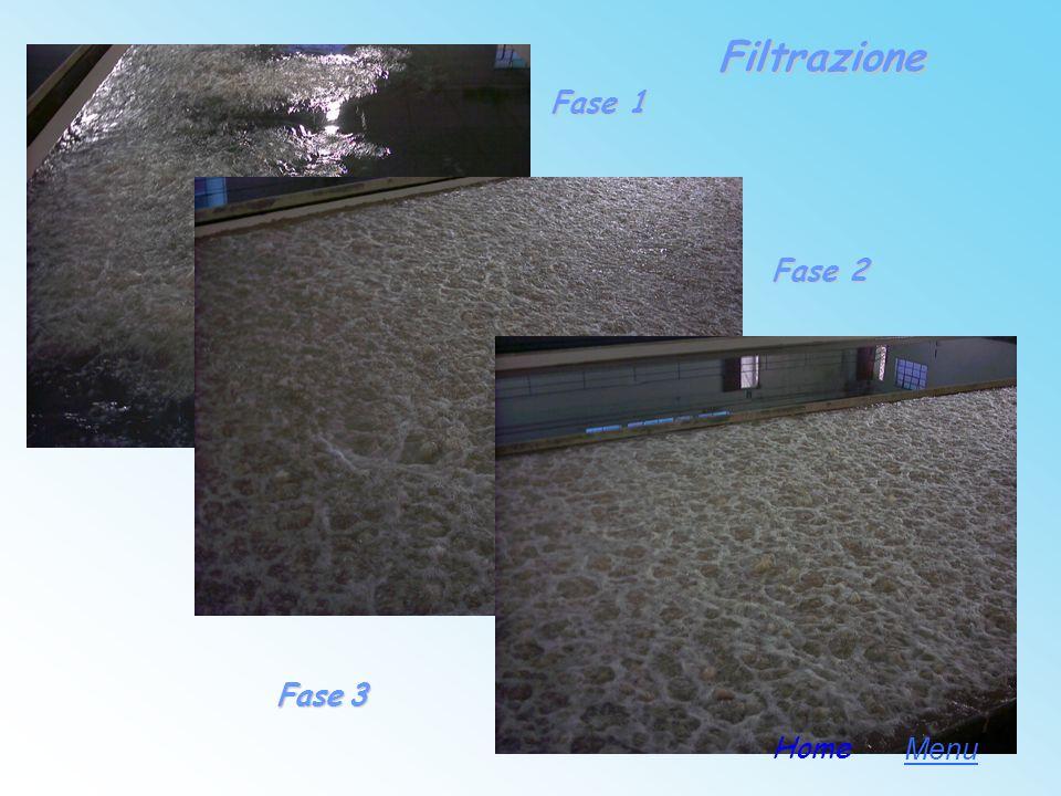 Filtrazione Fase 1 Fase 2 Fase 3 Home Menu