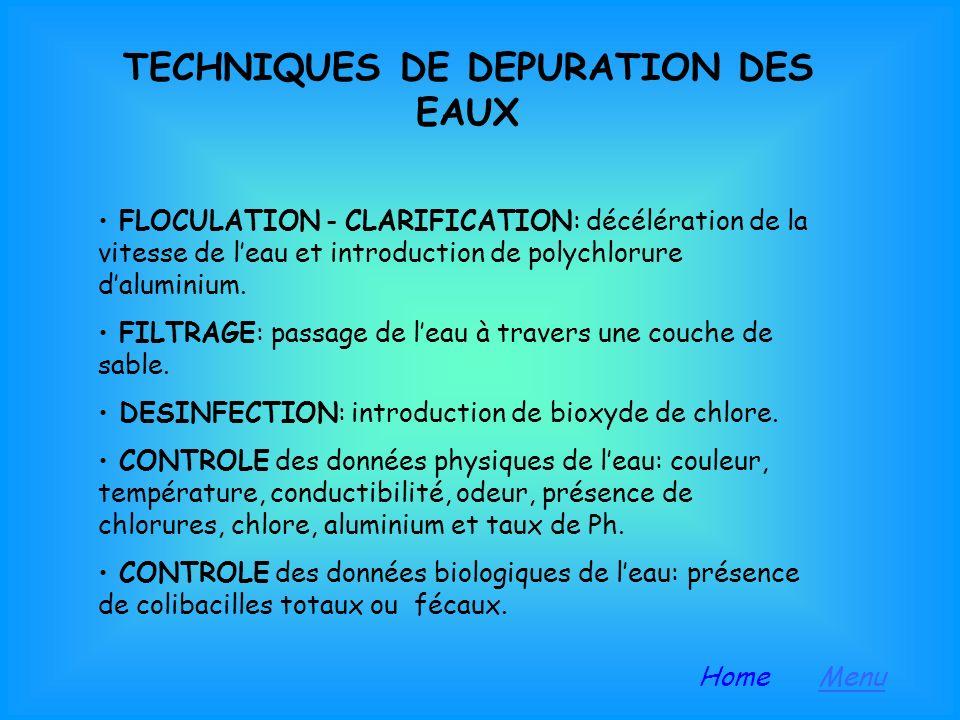 TECHNIQUES DE DEPURATION DES EAUX
