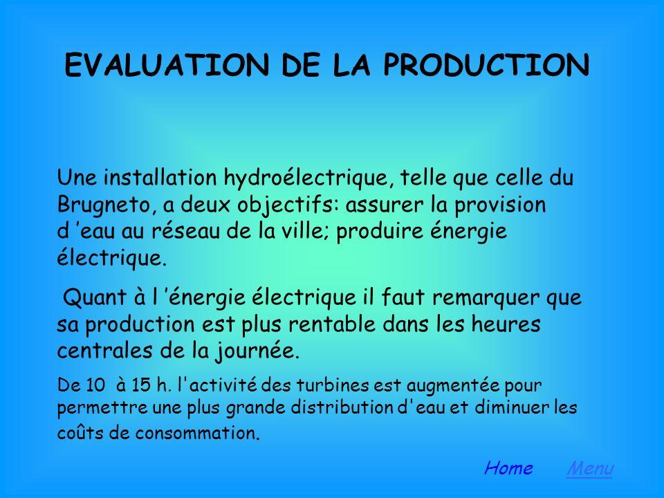 EVALUATION DE LA PRODUCTION