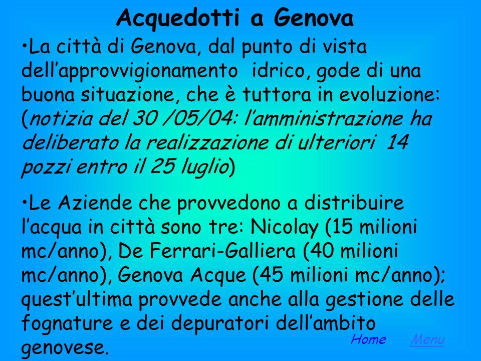 Acquedotti a Genova