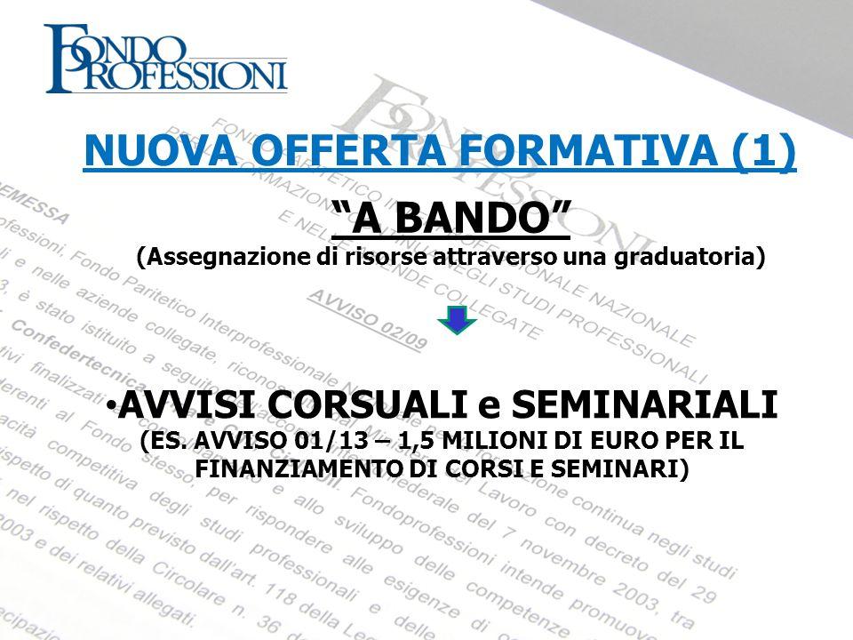 NUOVA OFFERTA FORMATIVA (1) A BANDO