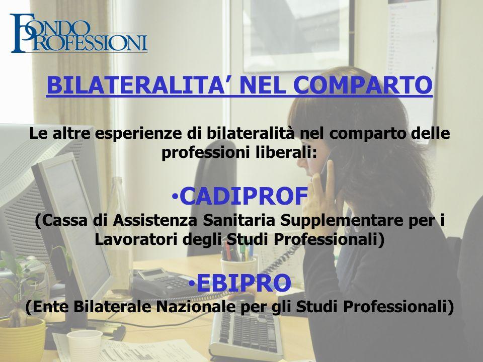 BILATERALITA' NEL COMPARTO CADIPROF EBIPRO