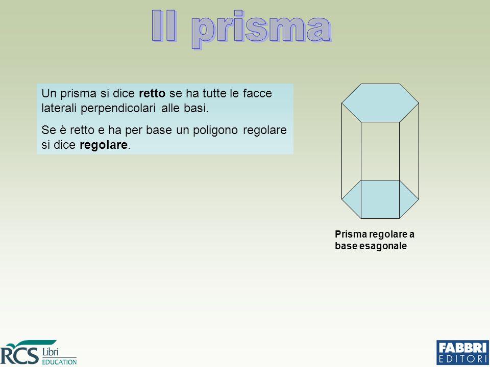 Il prisma Un prisma si dice retto se ha tutte le facce laterali perpendicolari alle basi.