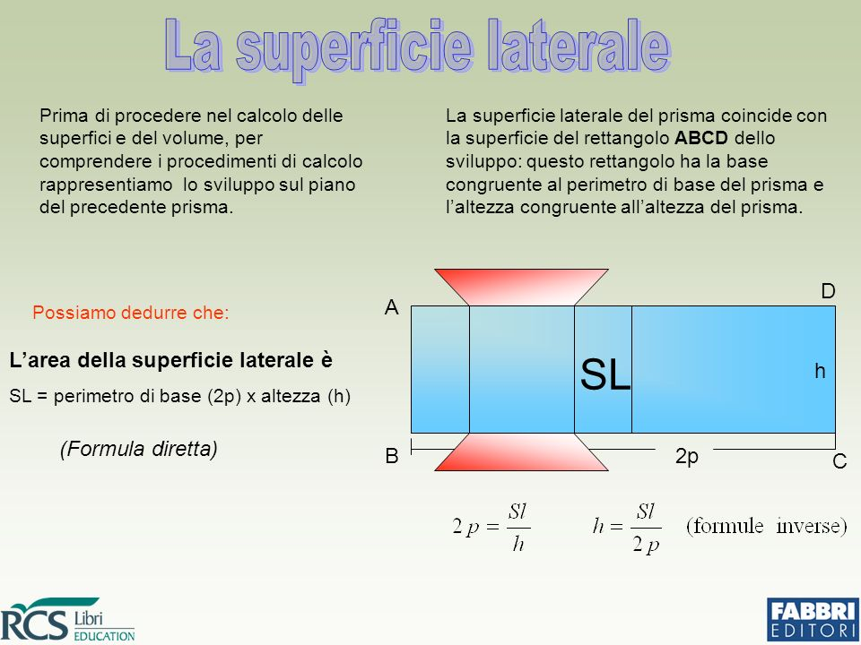 La superficie laterale