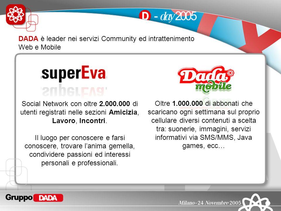 DADA è leader nei servizi Community ed intrattenimento Web e Mobile