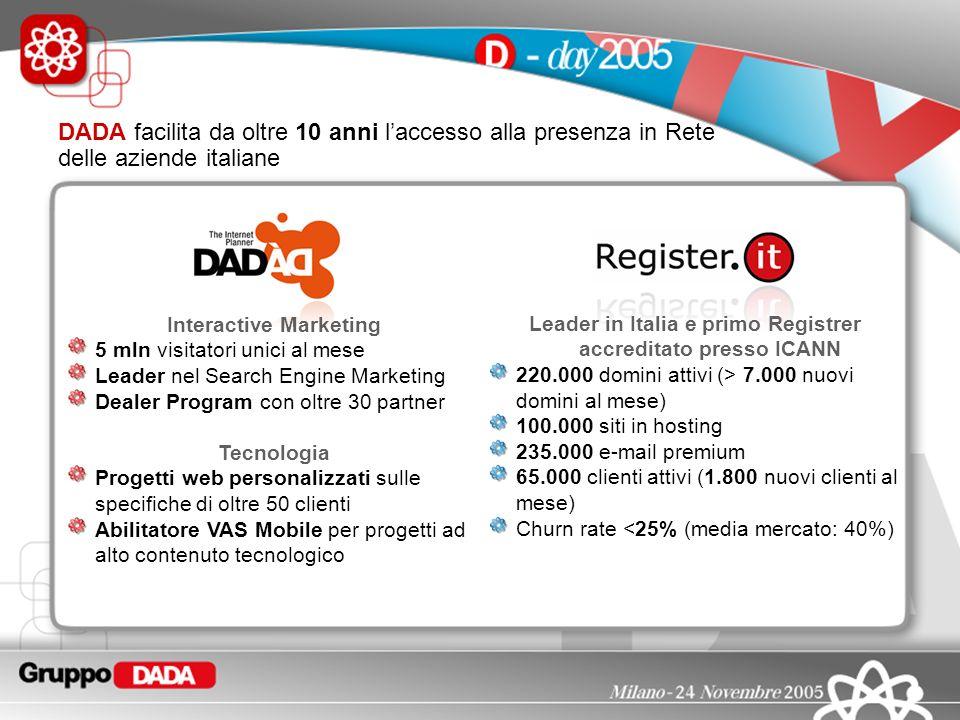 DADA facilita da oltre 10 anni l'accesso alla presenza in Rete delle aziende italiane