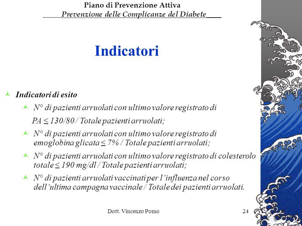 Indicatori Indicatori di esito