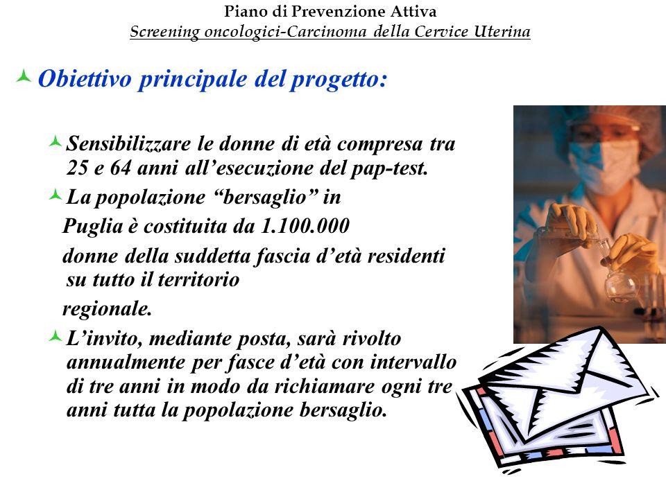 Obiettivo principale del progetto: