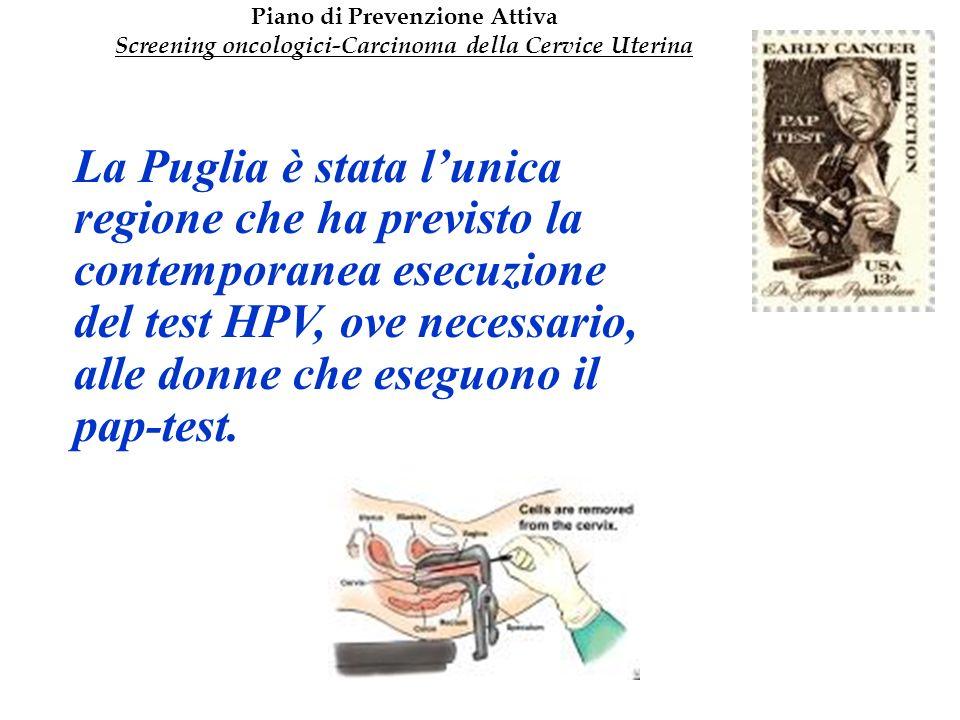 Piano di Prevenzione Attiva Screening oncologici-Carcinoma della Cervice Uterina