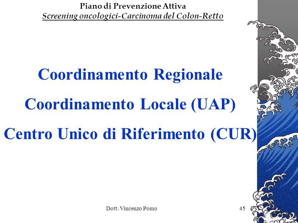 Coordinamento Regionale Coordinamento Locale (UAP)