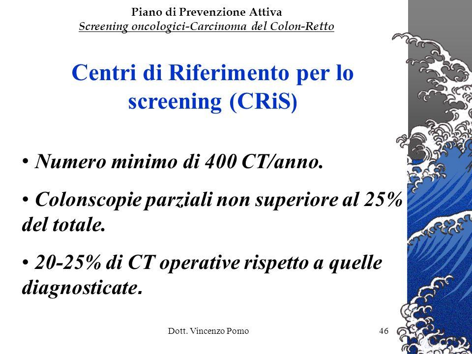 Centri di Riferimento per lo screening (CRiS)