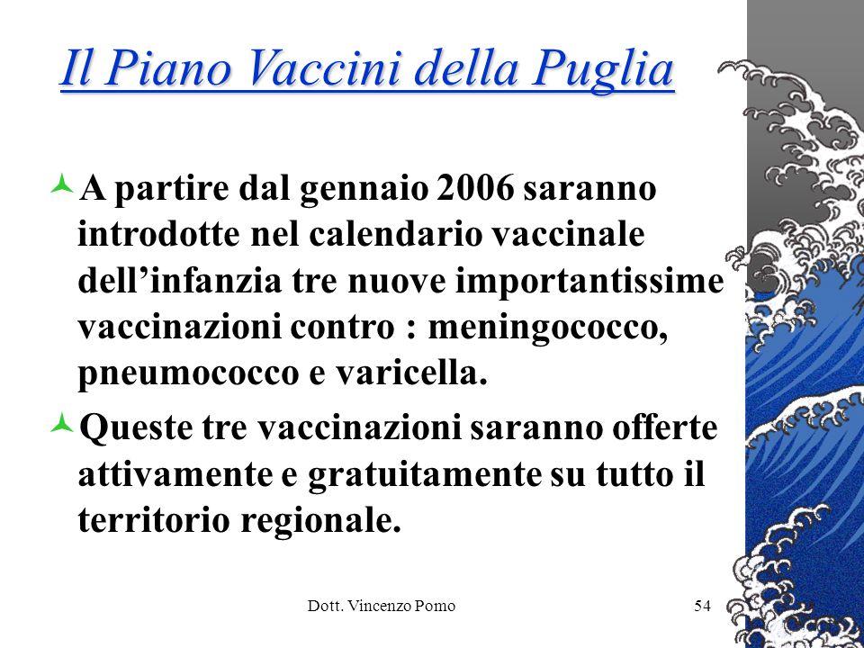 Il Piano Vaccini della Puglia