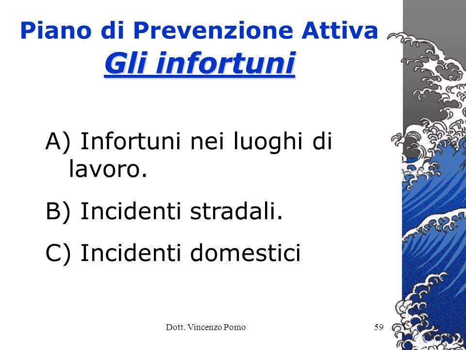 Piano di Prevenzione Attiva Gli infortuni