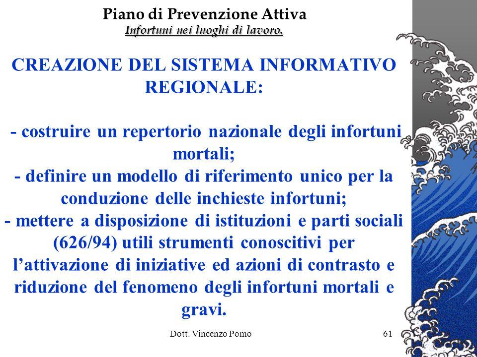 Piano di Prevenzione Attiva Infortuni nei luoghi di lavoro.