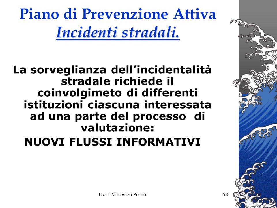Piano di Prevenzione Attiva Incidenti stradali.